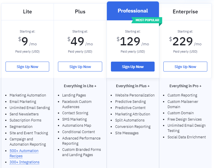Activecampaign Pricing Plans