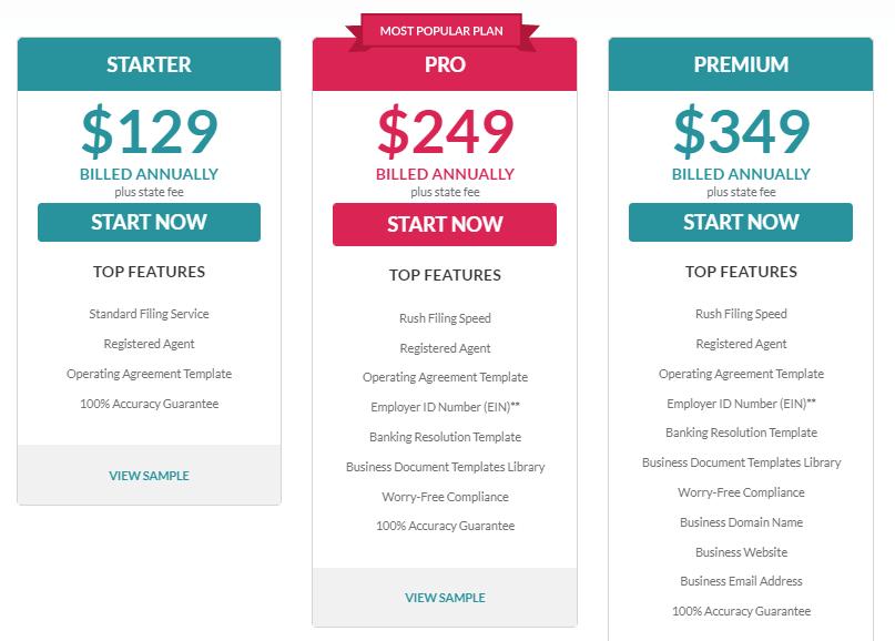 Zenbusiness Pricing