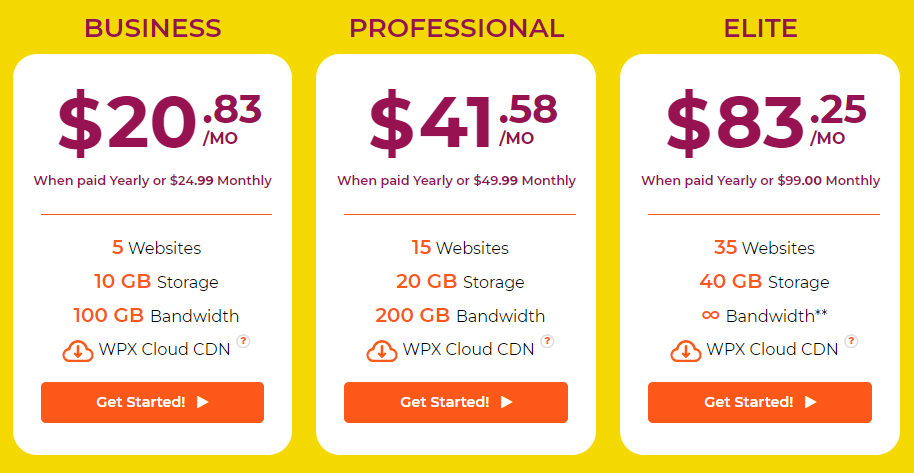 WPX Hosting Review Pricing